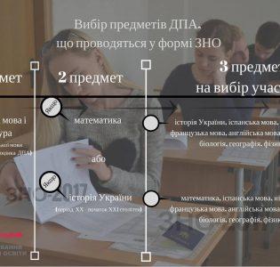 vubir_predmetiv_DPA