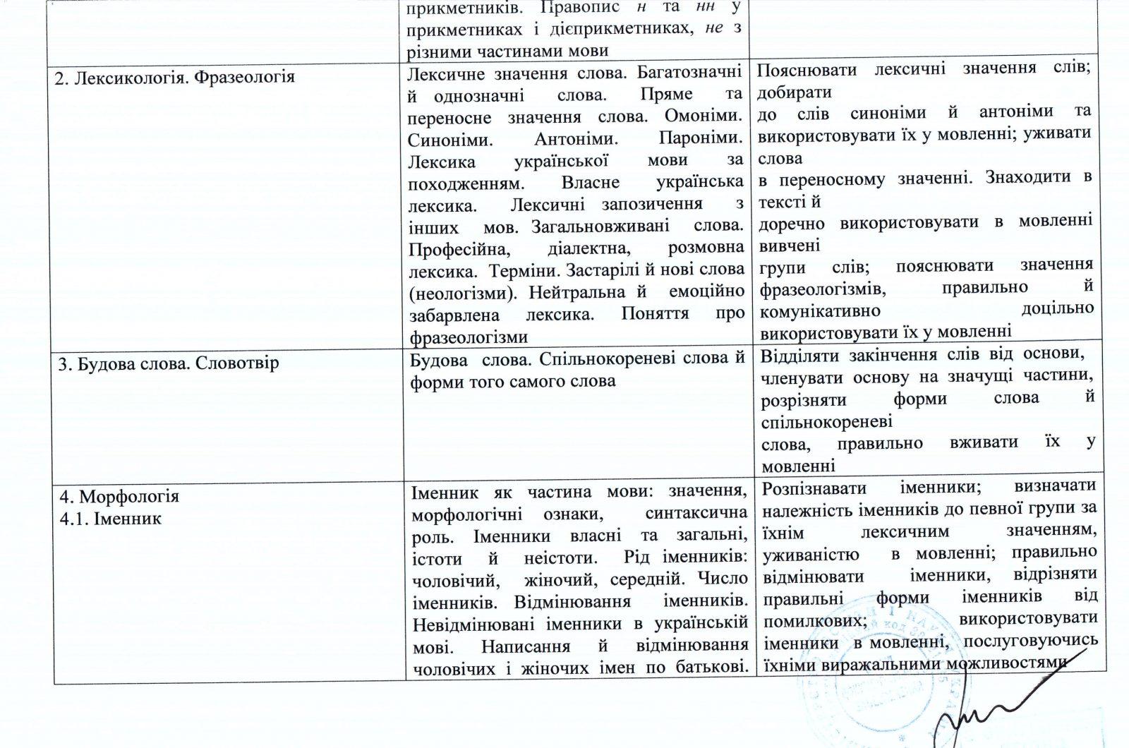 ukr (2)