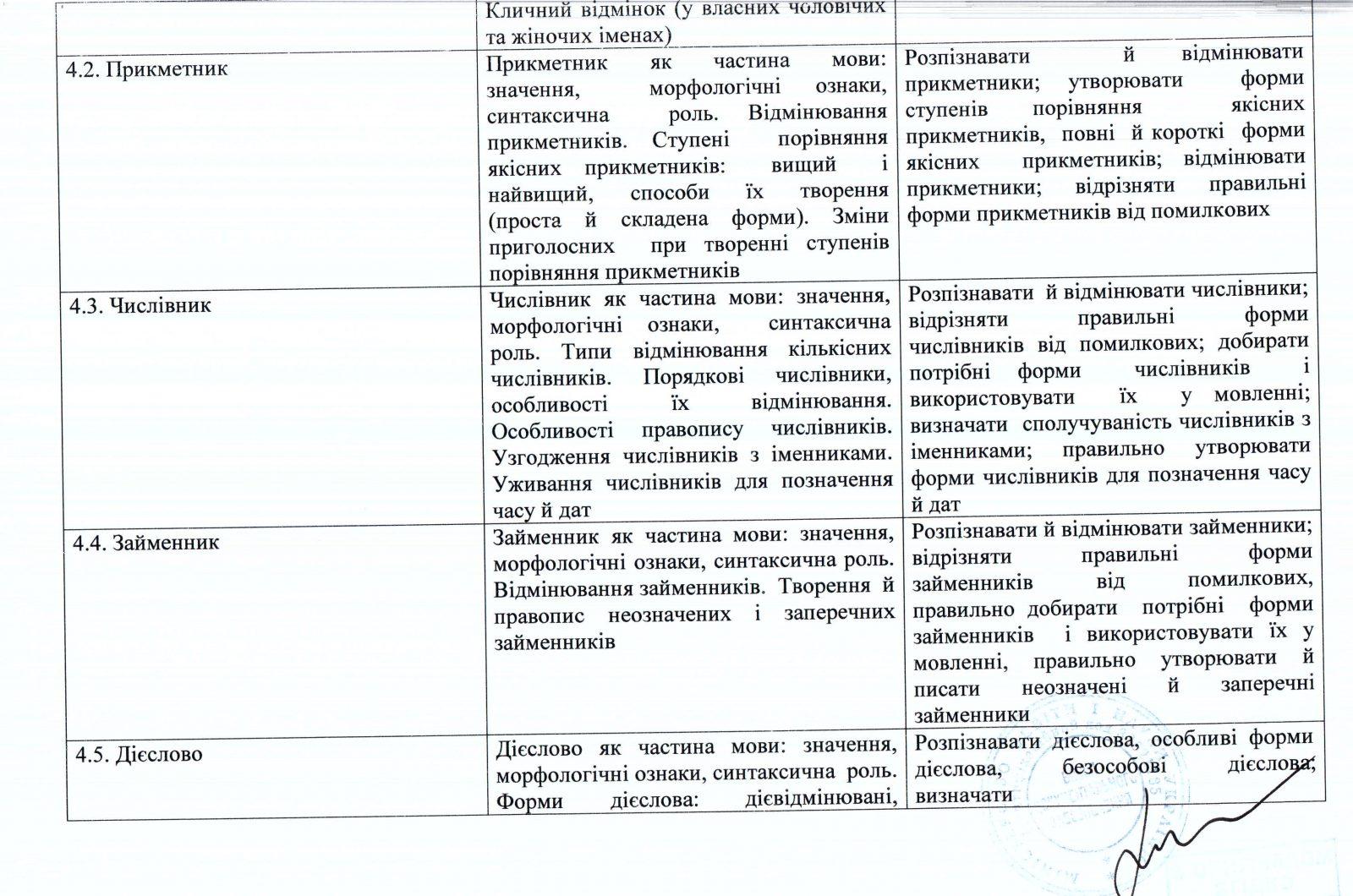 ukr (3)