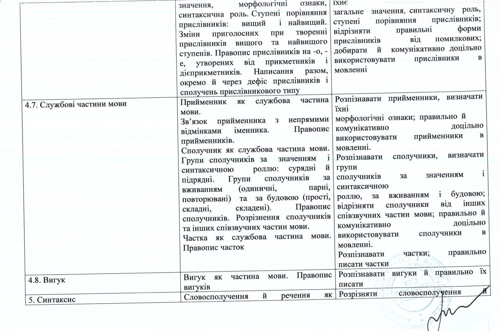 ukr (5)
