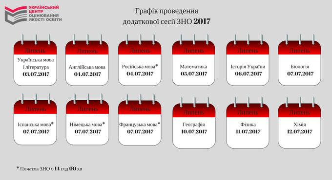 dodatkova_sesiya2017