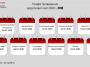 Визначено графік проведення додаткової сесії ЗНО