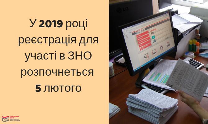 Реєстрація на ЗНО-2019