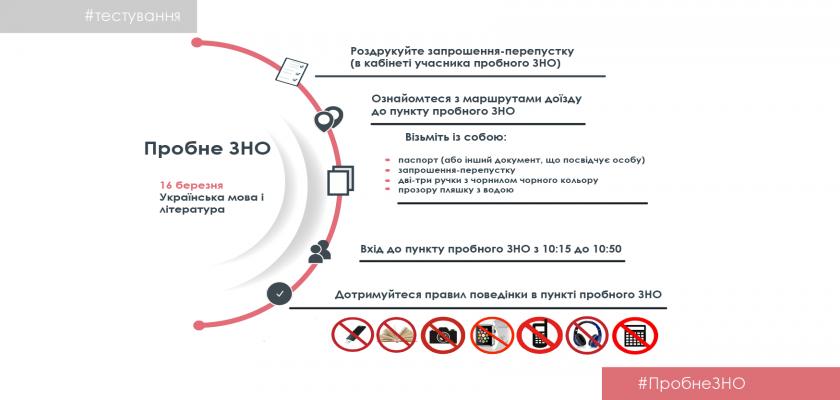 http://testportal.gov.ua//wp-content/uploads/2019/03/na-sajt-probne-840x400.png