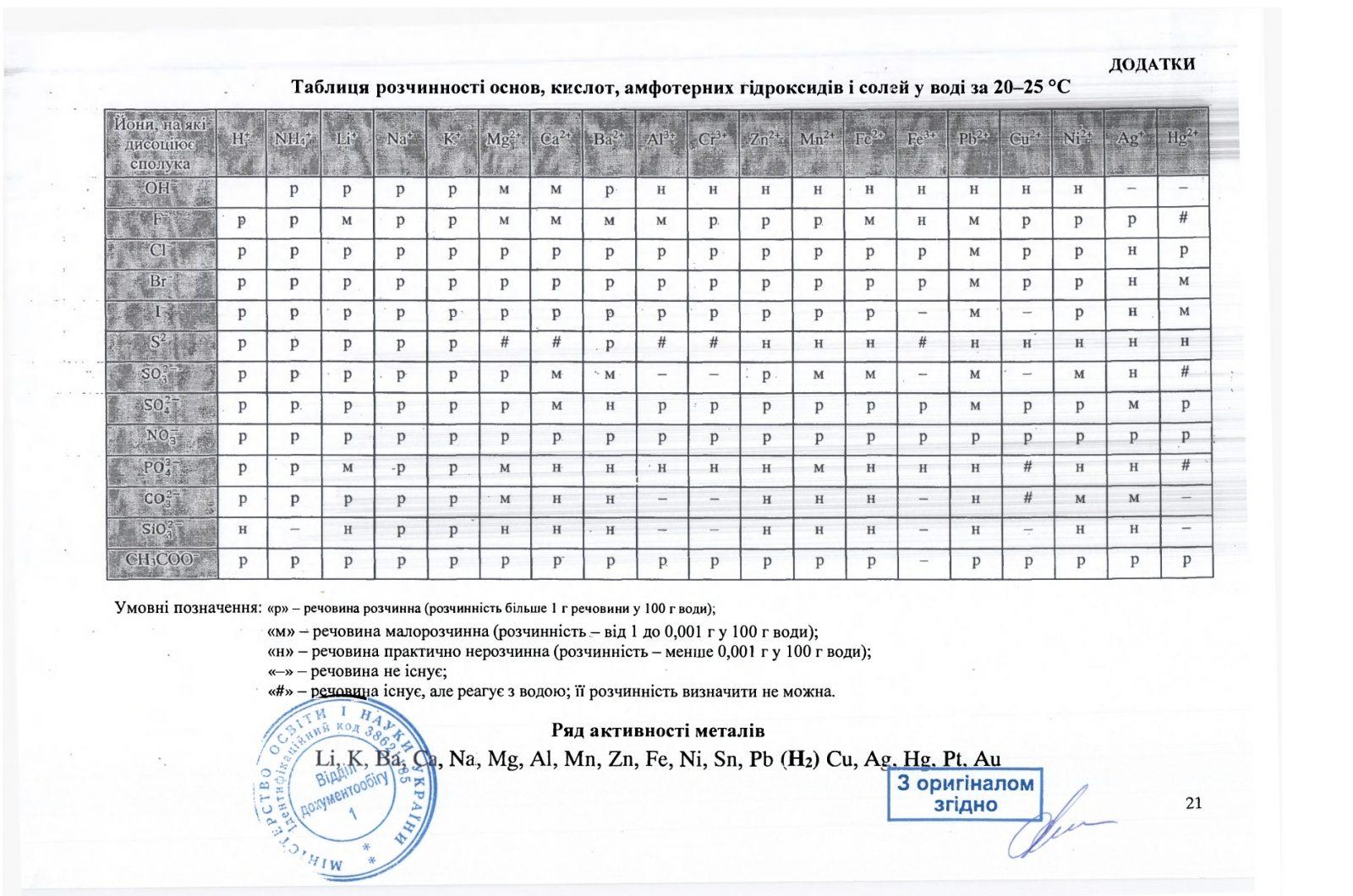 Programa_2020_himiya (21)