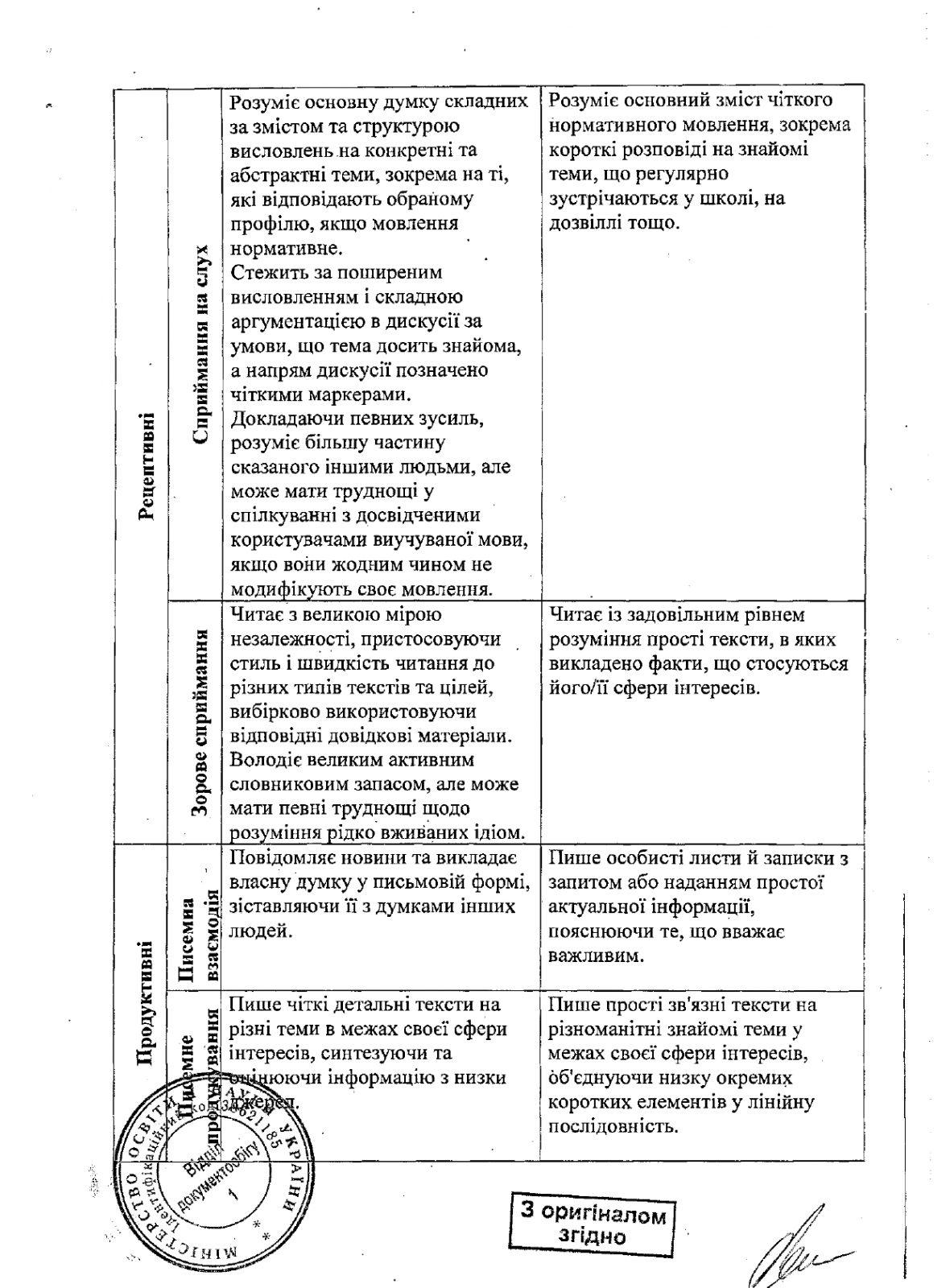 Programa_2020_inozemni (2)