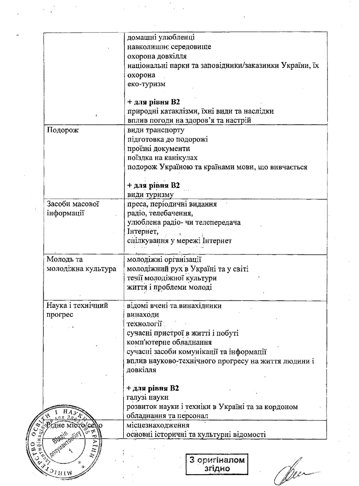 Programa_2020_inozemni (7)