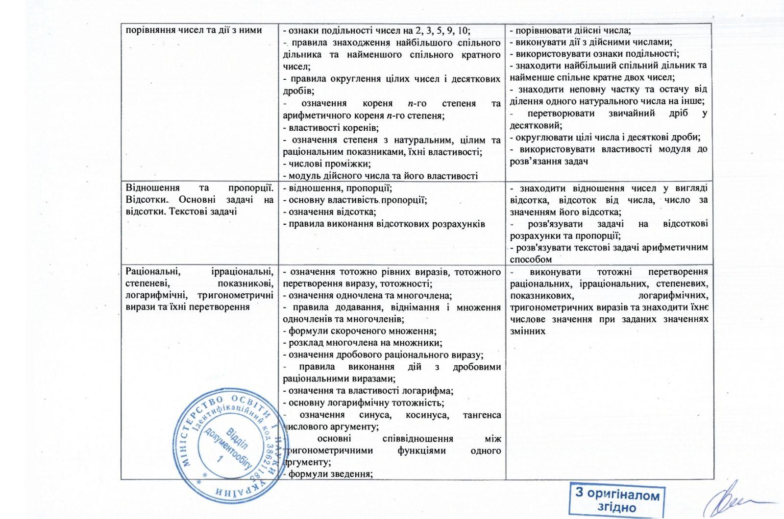 Programa_2020_matematyka_page-0002