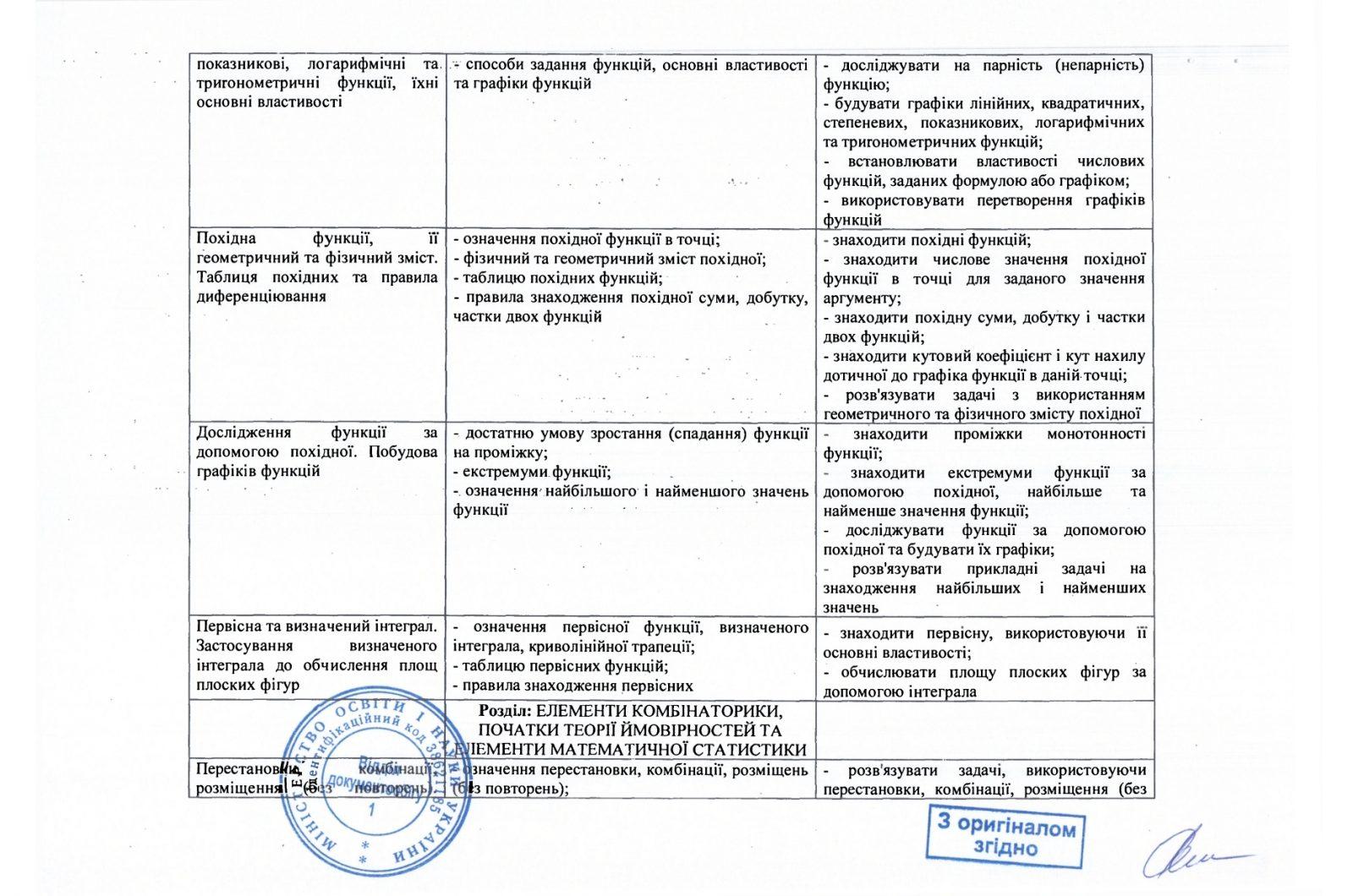Programa_2020_matematyka_page-0004