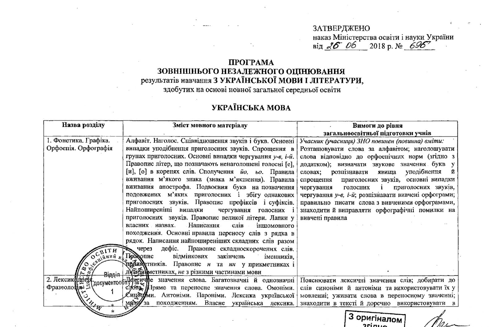 Programa_2020_ukr.mova_page-0001