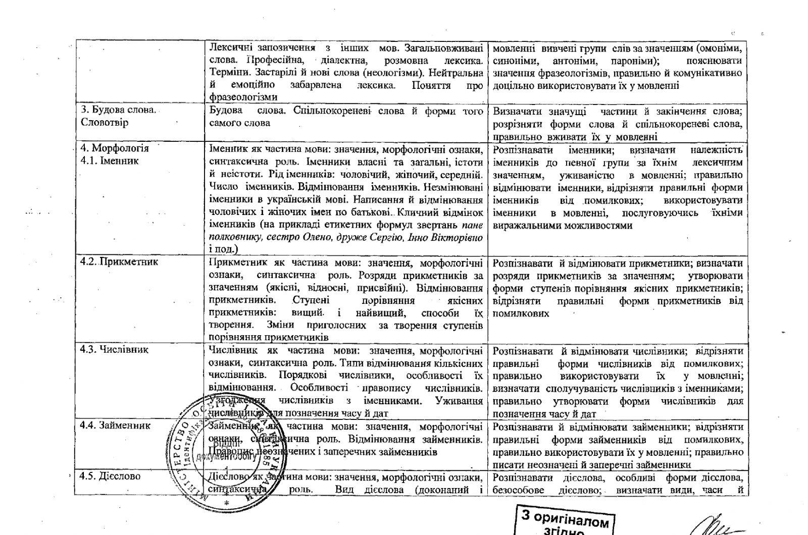 Programa_2020_ukr.mova_page-0002