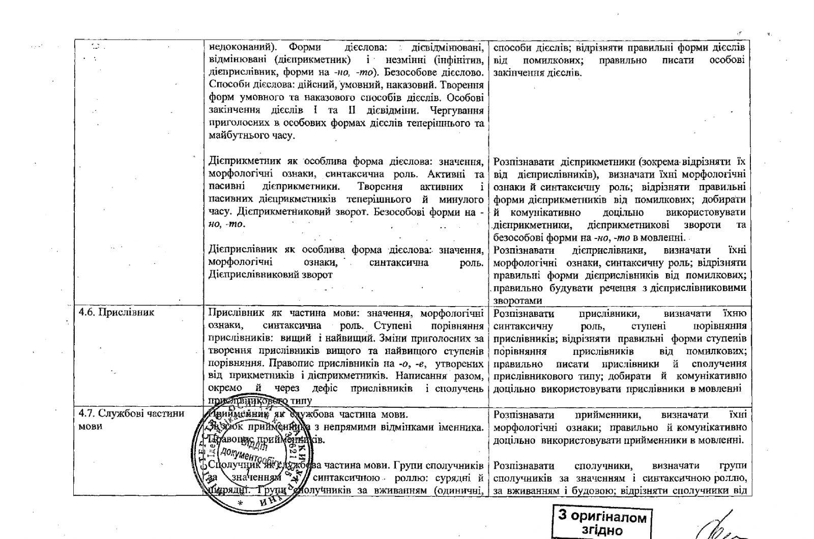 Programa_2020_ukr.mova_page-0003