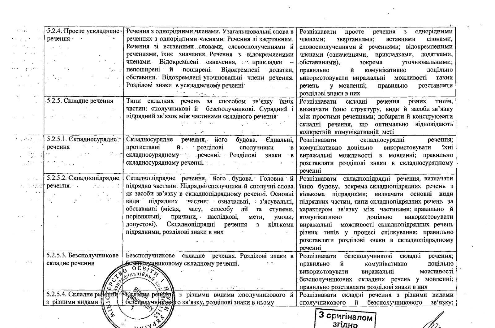 Programa_2020_ukr.mova_page-0005