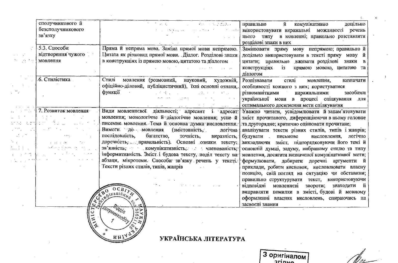 Programa_2020_ukr.mova_page-0006