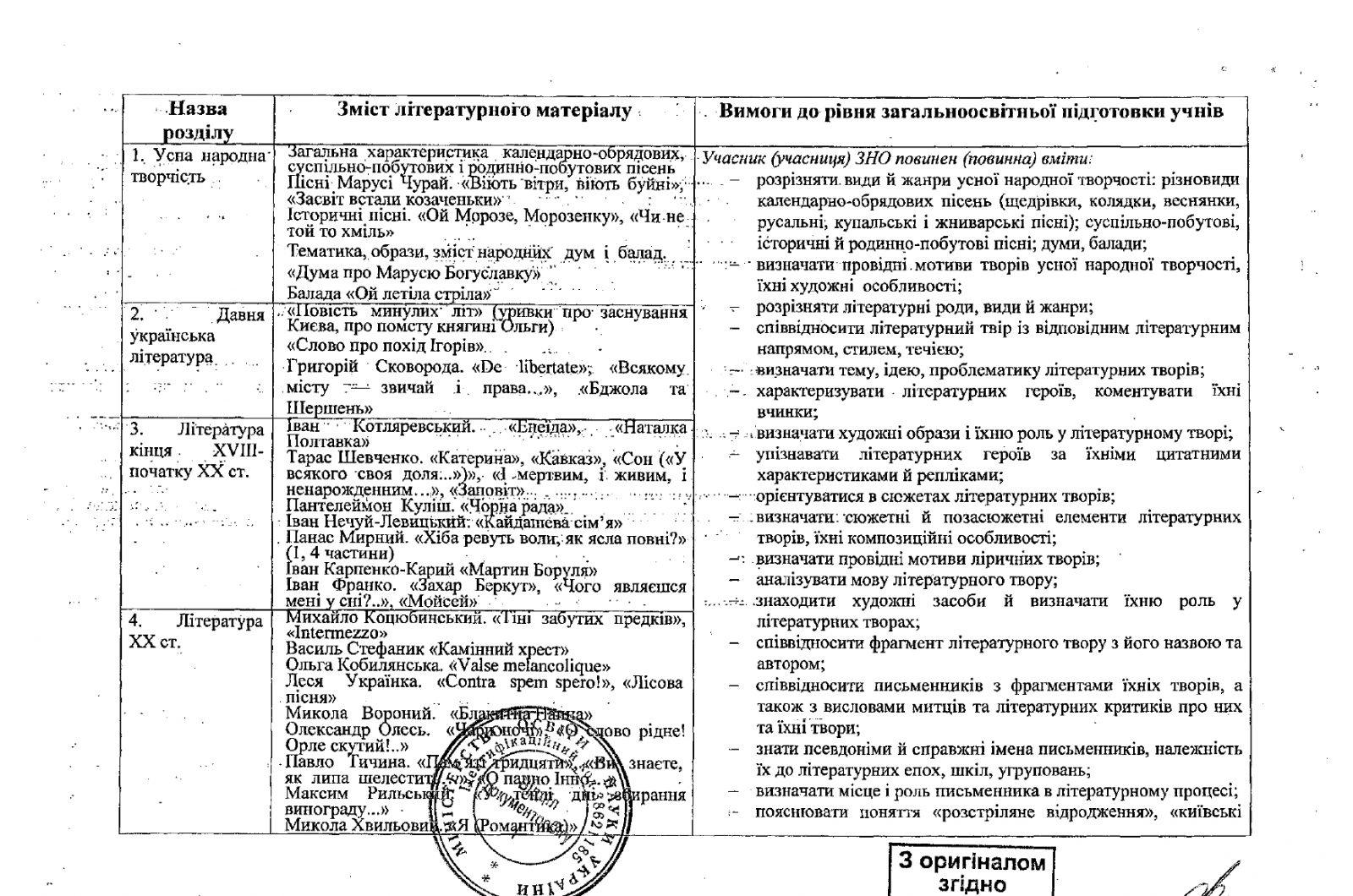 Programa_2020_ukr.mova_page-0007