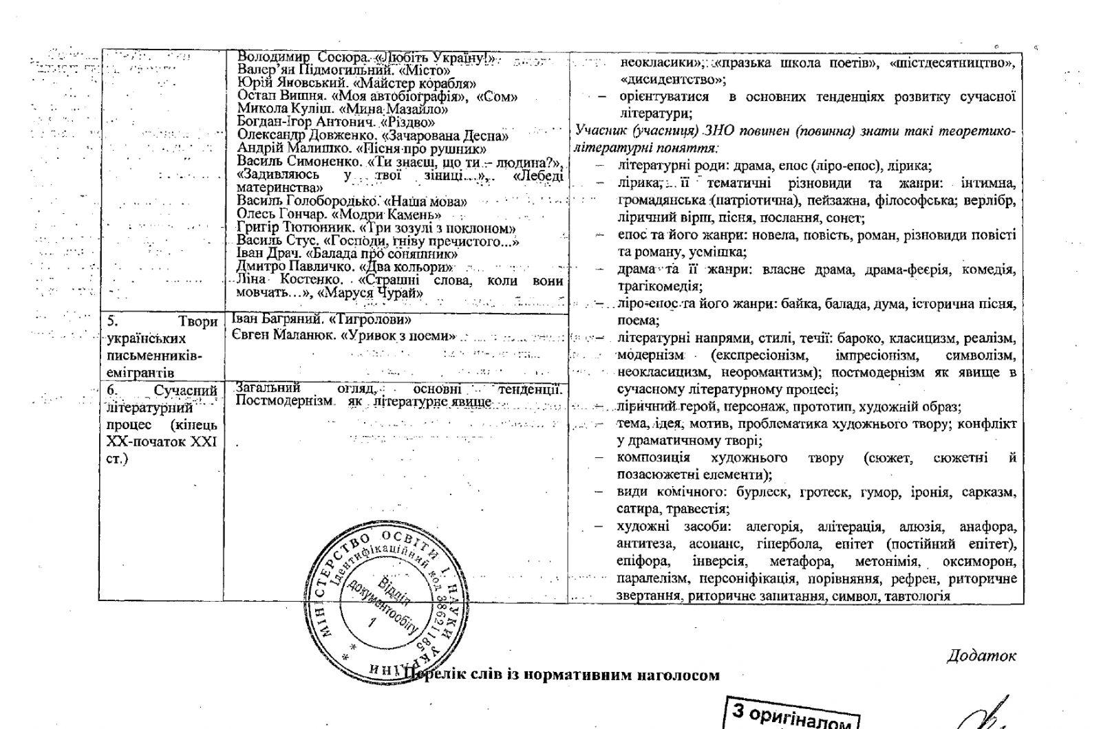 Programa_2020_ukr.mova_page-0008