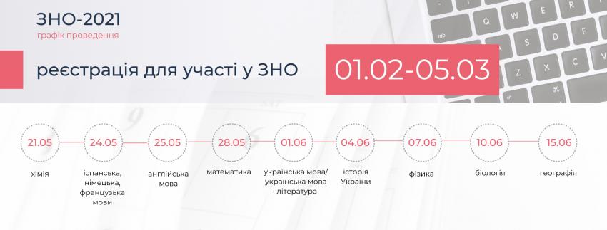 http://testportal.gov.ua/wp-content/uploads/2020/09/dodatkova-sesiya-15-850x323.png