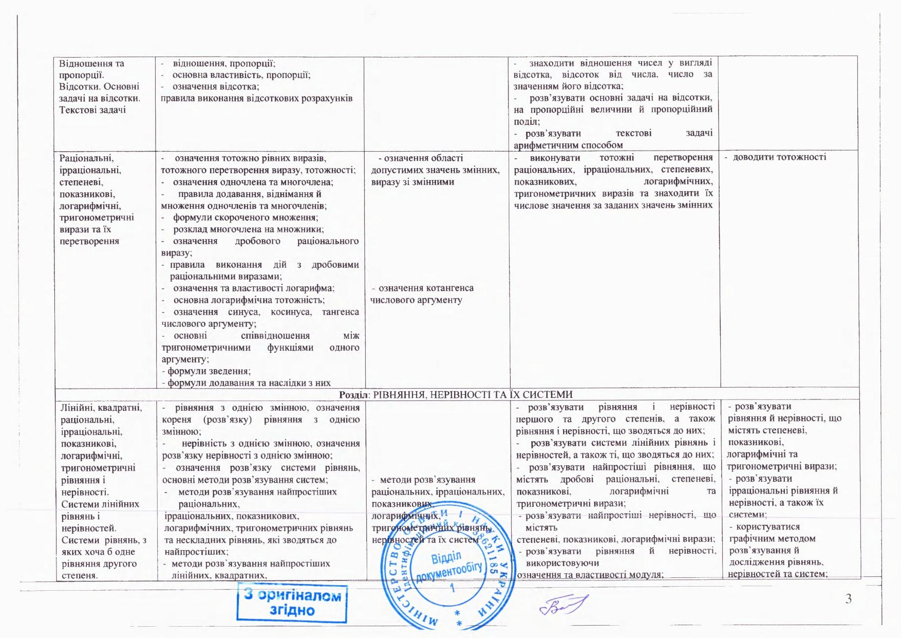 nakaz-1513_04.12_programa_matematyka_page-0003