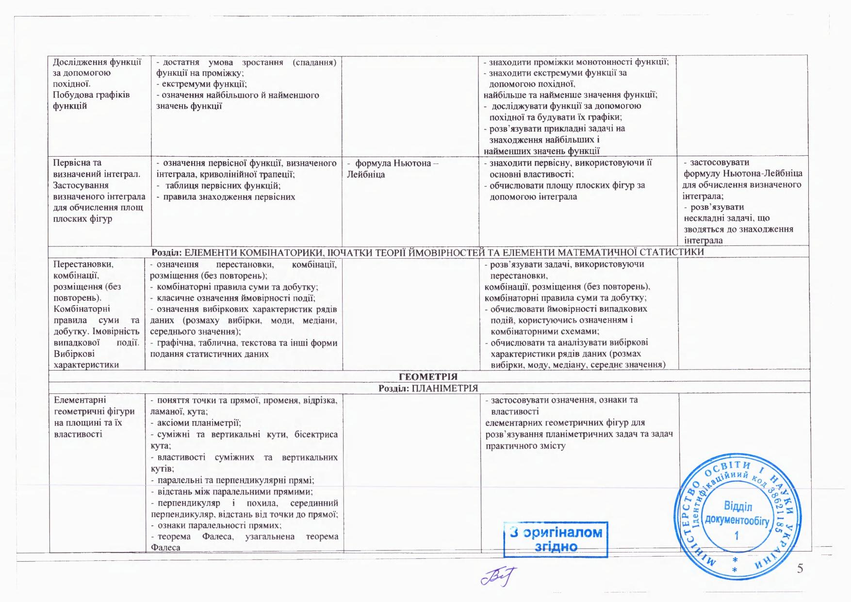 nakaz-1513_04.12_programa_matematyka_page-0005