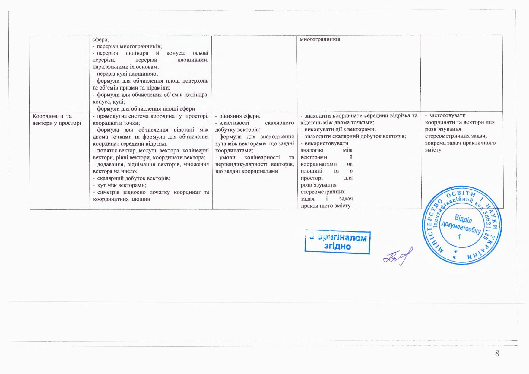 nakaz-1513_04.12_programa_matematyka_page-0008