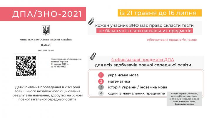 http://testportal.gov.ua/wp-content/uploads/2020/11/11_09_2020-Kopiya-_ZNO-2020_-pidsumky-provedennya_-711x400.png